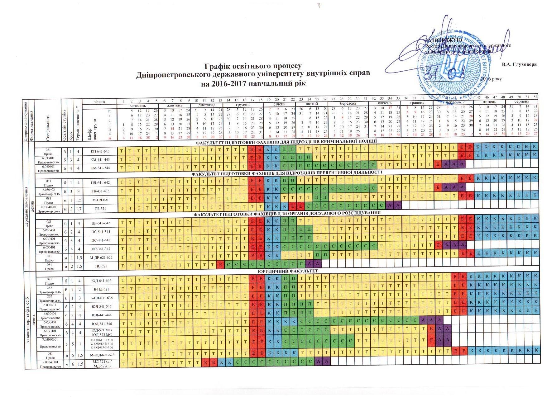 Графік освітнього процесу ДДУВС
