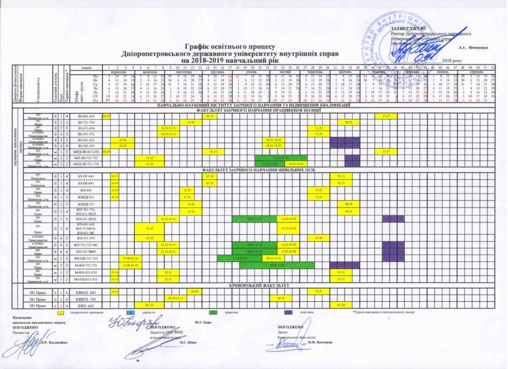 Заочка Графік освітнього процесу 2018-2019