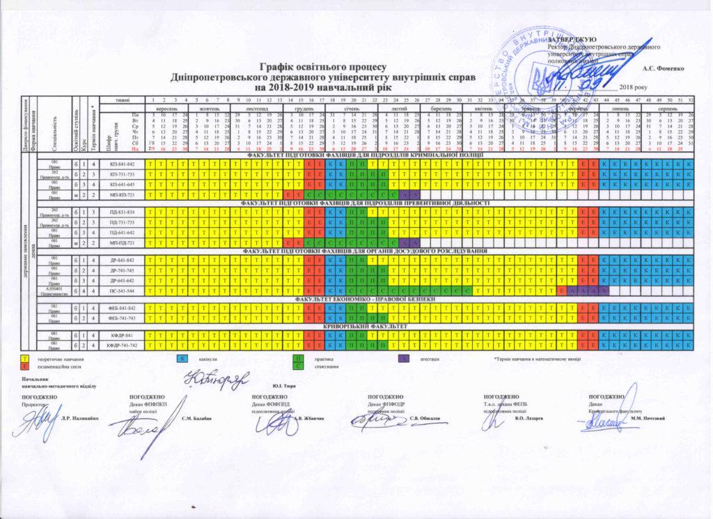 Курсанти Графік освітнього процесу 2018-2019